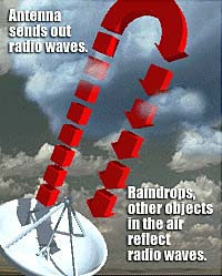 hack radars tomtom